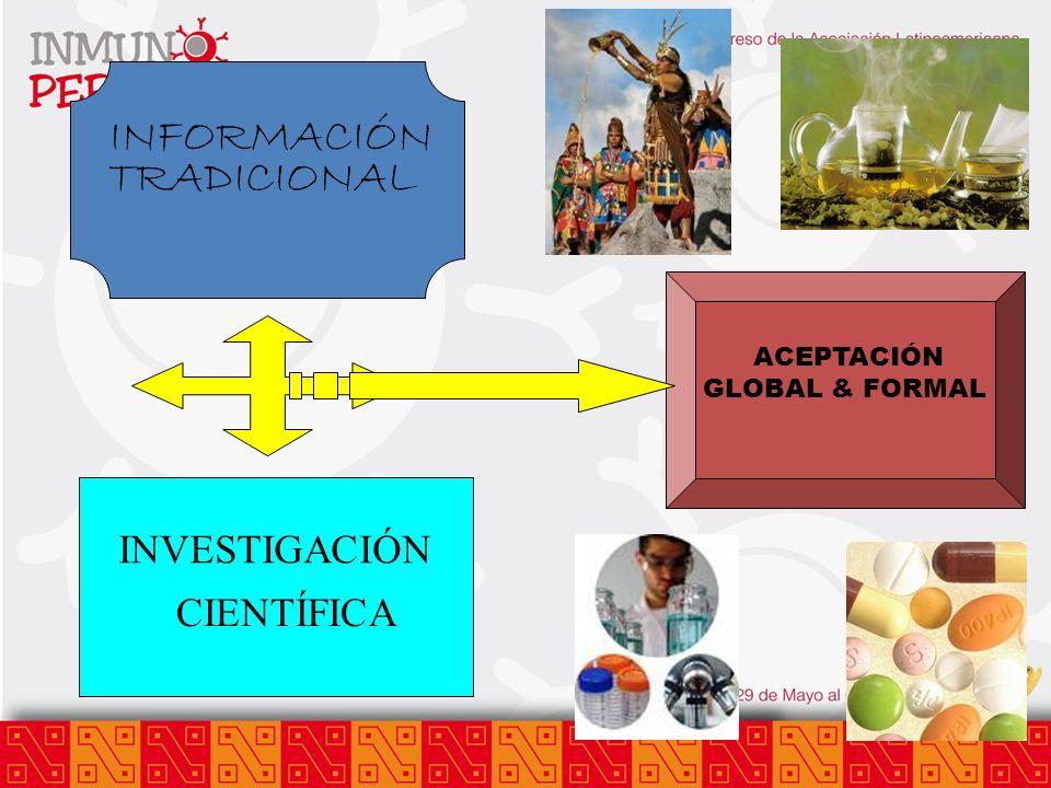 TRADICIONAL INFORMACIÓN ACEPTACIÓN GLOBAL & FORMAL CIENTÍFICA INVESTIGACIÓN
