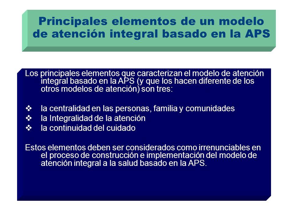 Principales elementos de un modelo de atención integral basado en la APS Los principales elementos que caracterizan el modelo de atención integral bas