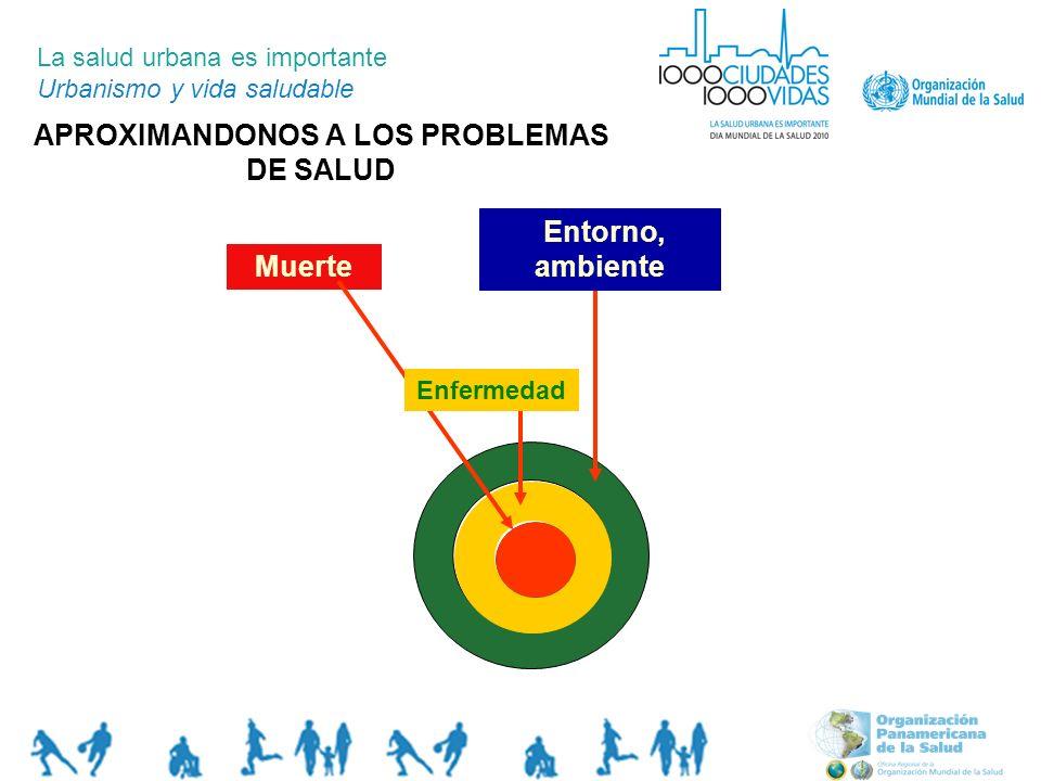 APROXIMANDONOS A LOS PROBLEMAS DE SALUD La salud urbana es importante Urbanismo y vida saludable Muerte Enfermedad Entorno, ambiente