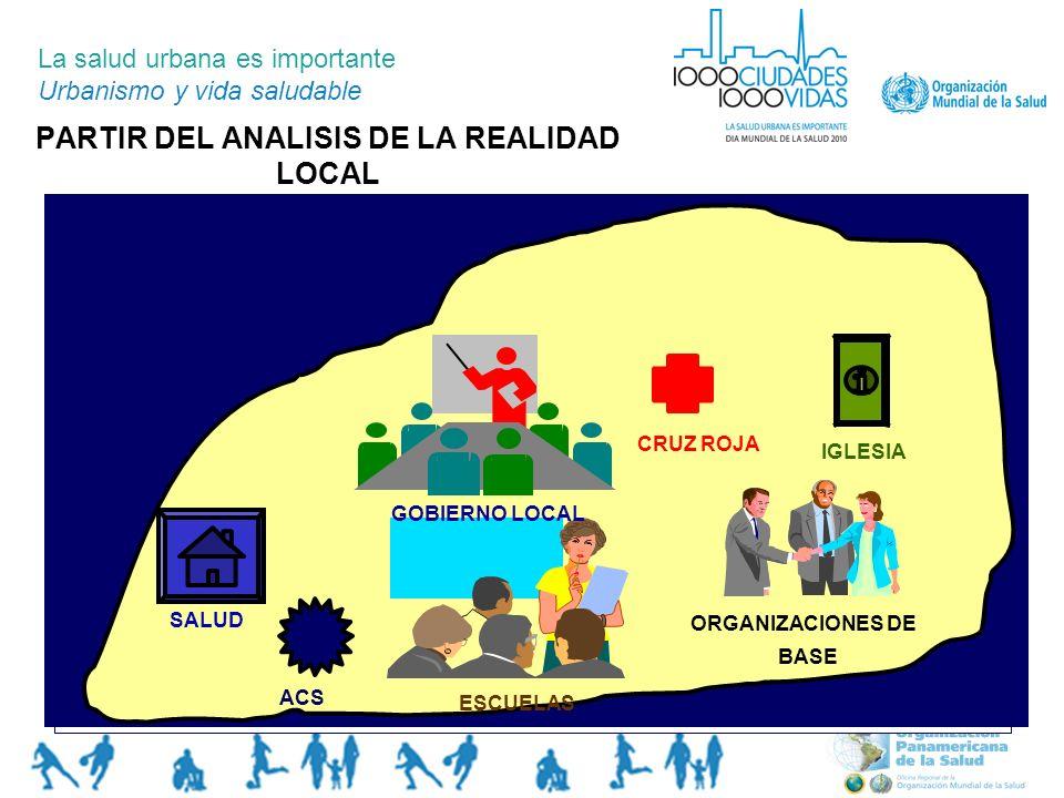 PARTIR DEL ANALISIS DE LA REALIDAD LOCAL La salud urbana es importante Urbanismo y vida saludable ACS SALUD ESCUELAS CRUZ ROJA ORGANIZACIONES DE BASE