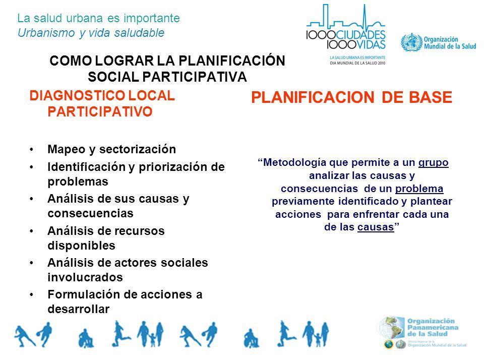 COMO LOGRAR LA PLANIFICACIÓN SOCIAL PARTICIPATIVA DIAGNOSTICO LOCAL PARTICIPATIVO Mapeo y sectorización Identificación y priorización de problemas Aná