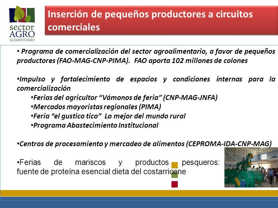 Inserción de pequeños productores a circuitos comerciales Programa de comercialización del sector agroalimentario, a favor de pequeños productores (FA