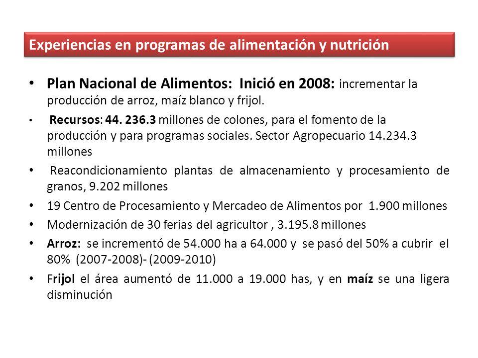 Experiencias en programas de alimentación y nutrición Plan Nacional de Alimentos: Inició en 2008: incrementar la producción de arroz, maíz blanco y fr
