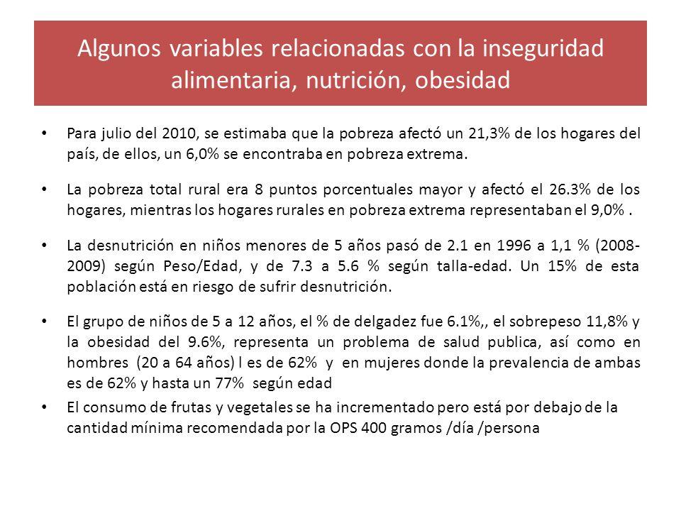 Algunos variables relacionadas con la inseguridad alimentaria, nutrición, obesidad Para julio del 2010, se estimaba que la pobreza afectó un 21,3% de