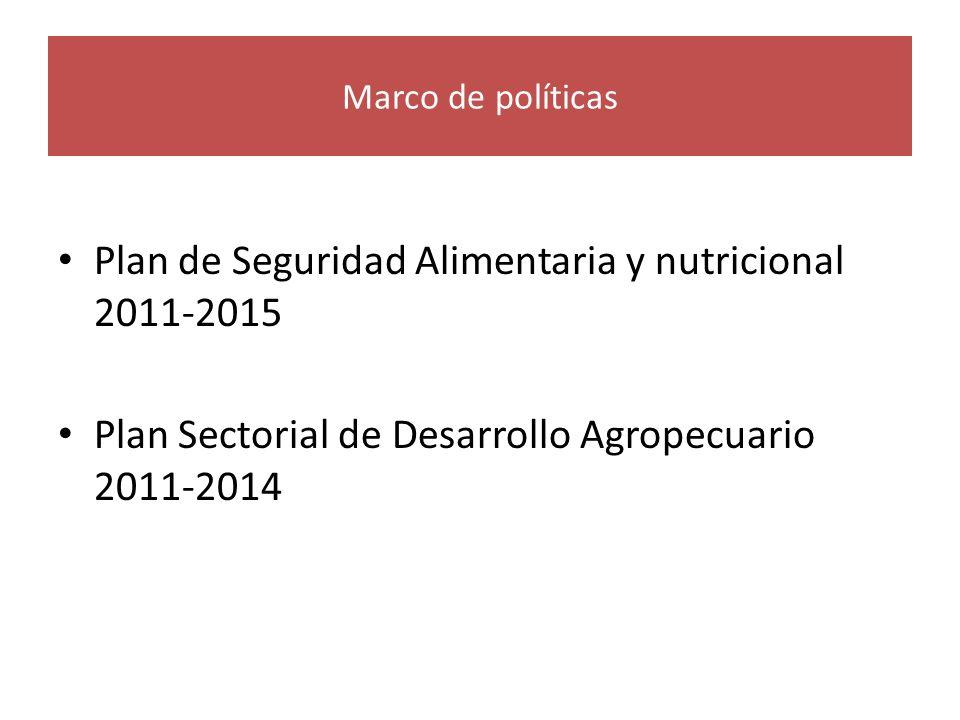 Plan de Seguridad Alimentaria y nutricional 2011-2015 Plan Sectorial de Desarrollo Agropecuario 2011-2014 Marco de políticas