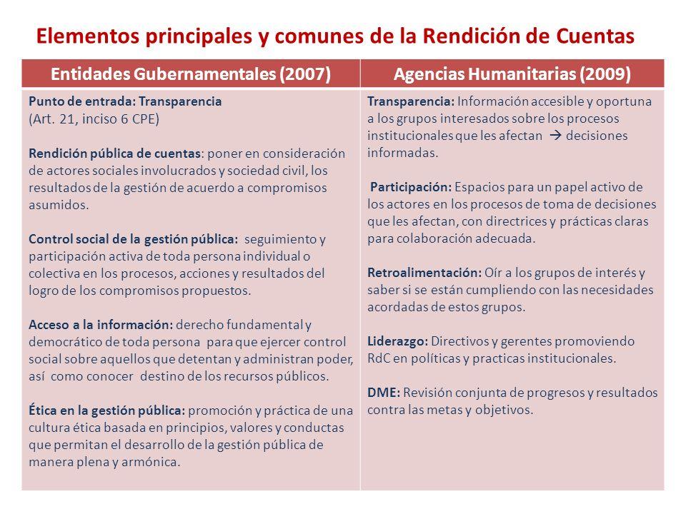 Elementos principales y comunes de la Rendición de Cuentas Entidades Gubernamentales (2007)Agencias Humanitarias (2009) Punto de entrada: Transparencia ( Art.