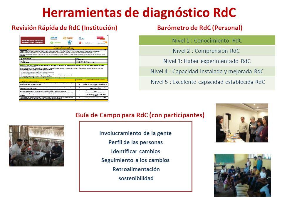 Herramientas de implementación de RdC Paneles InformativosCuaderno de Mensajes