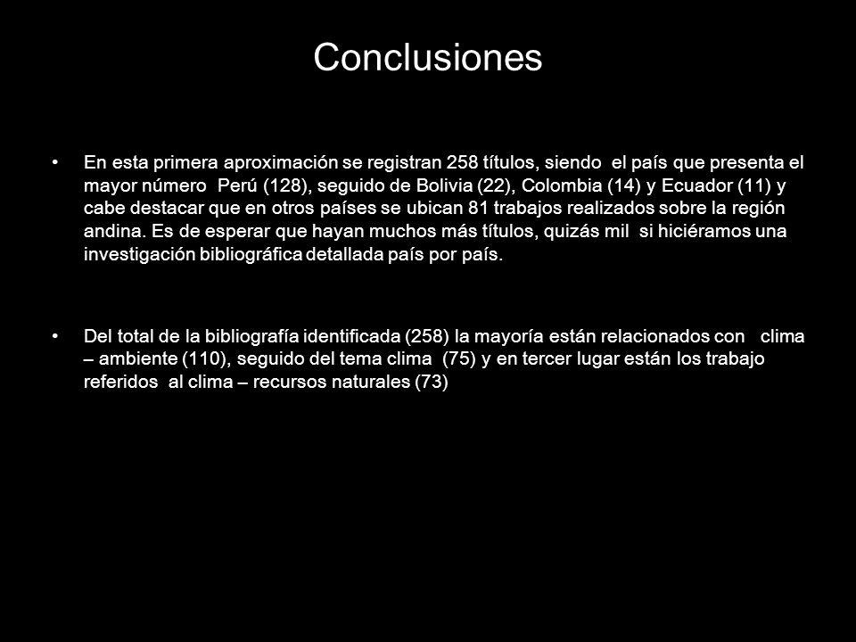 En esta primera aproximación se registran 258 títulos, siendo el país que presenta el mayor número Perú (128), seguido de Bolivia (22), Colombia (14) y Ecuador (11) y cabe destacar que en otros países se ubican 81 trabajos realizados sobre la región andina.