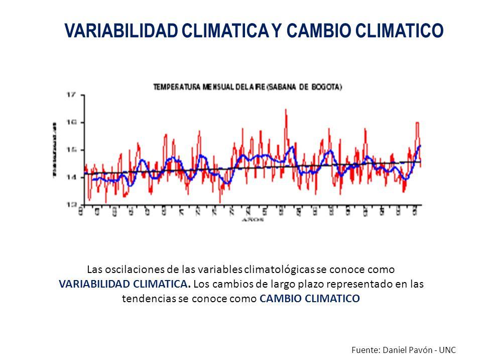 VARIABILIDAD CLIMATICA Y CAMBIO CLIMATICO Las oscilaciones de las variables climatológicas se conoce como VARIABILIDAD CLIMATICA.