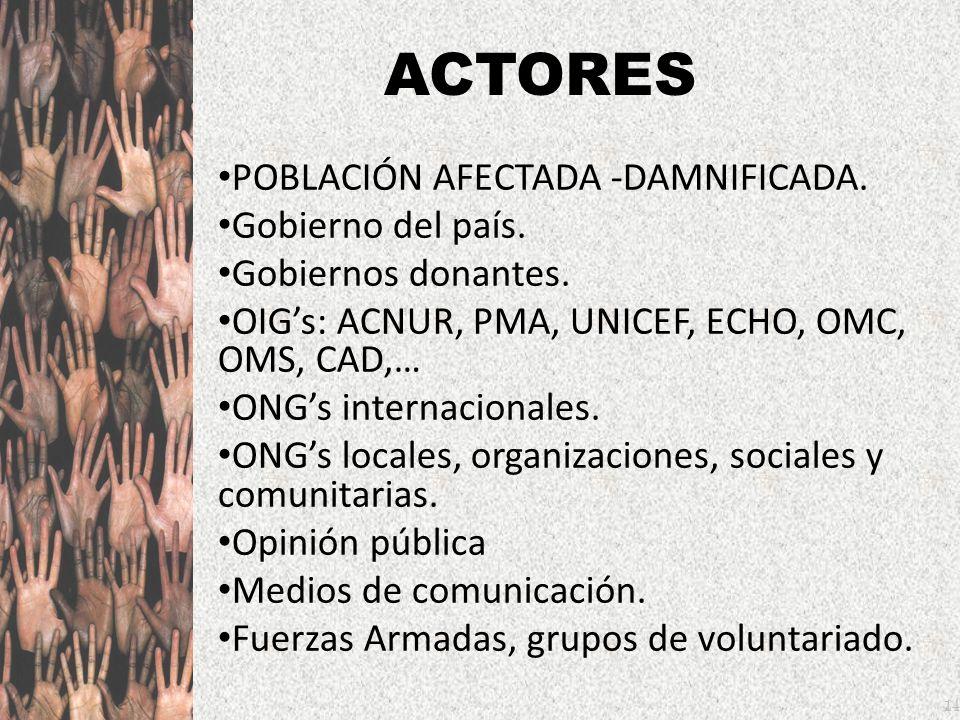14 ACTORES POBLACIÓN AFECTADA -DAMNIFICADA. Gobierno del país. Gobiernos donantes. OIGs: ACNUR, PMA, UNICEF, ECHO, OMC, OMS, CAD,… ONGs internacionale
