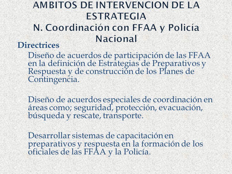 AMBITOS DE INTERVENCION DE LA ESTRATEGIA N. Coordinación con FFAA y Policía Nacional Directrices Diseño de acuerdos de participación de las FFAA en la