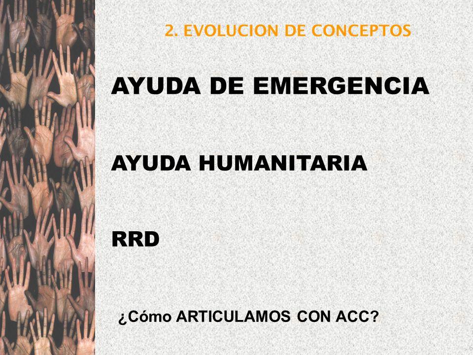 6 AYUDA DE EMERGENCIA AYUDA HUMANITARIA RRD ¿Cómo ARTICULAMOS CON ACC? 2. EVOLUCION DE CONCEPTOS