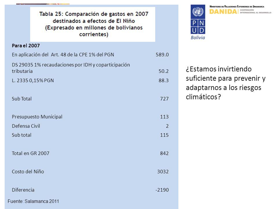 Fuente: Salamanca 2011 ¿Estamos invirtiendo suficiente para prevenir y adaptarnos a los riesgos climáticos.