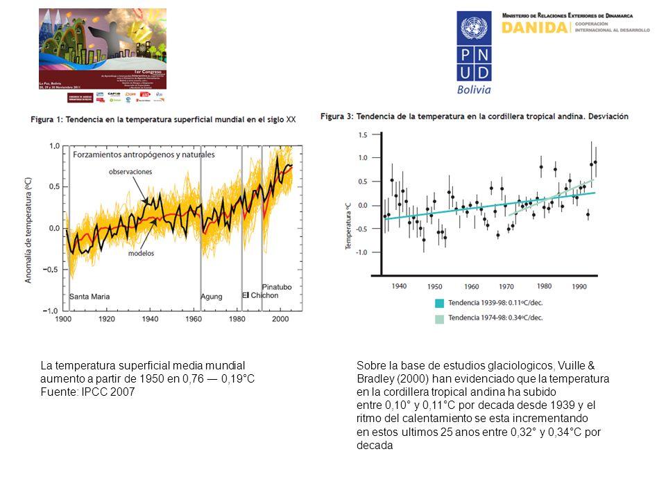La temperatura superficial media mundial aumento a partir de 1950 en 0,76 0,19°C Fuente: IPCC 2007 Sobre la base de estudios glaciologicos, Vuille & Bradley (2000) han evidenciado que la temperatura en la cordillera tropical andina ha subido entre 0,10° y 0,11°C por decada desde 1939 y el ritmo del calentamiento se esta incrementando en estos ultimos 25 anos entre 0,32° y 0,34°C por decada