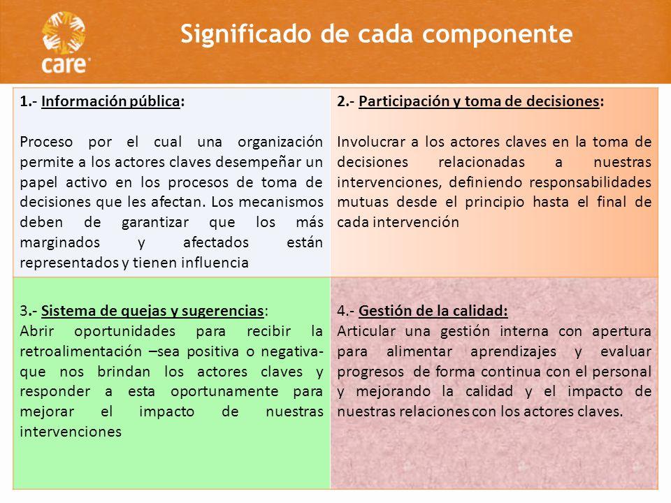 Significado de cada componente 1.- Información pública: Proceso por el cual una organización permite a los actores claves desempeñar un papel activo e