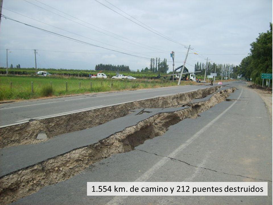 1.554 km. de camino y 212 puentes destruidos