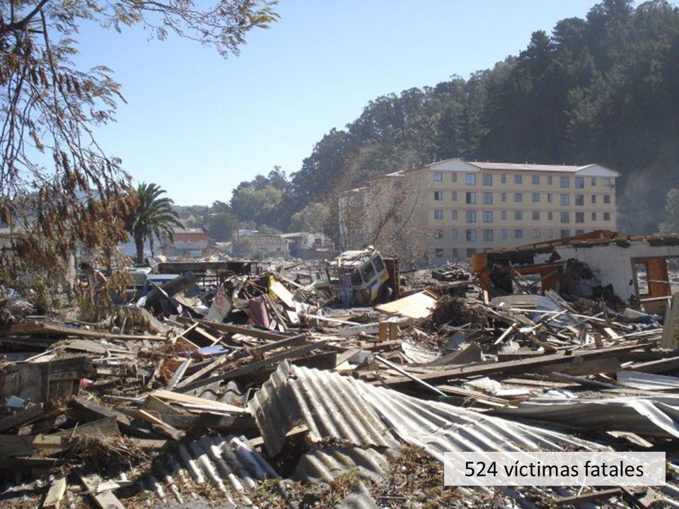 524 víctimas fatales