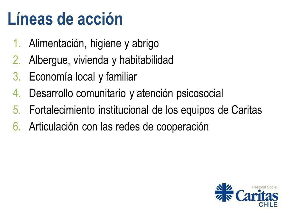 Líneas de acción 1.Alimentación, higiene y abrigo 2.Albergue, vivienda y habitabilidad 3.Economía local y familiar 4.Desarrollo comunitario y atención