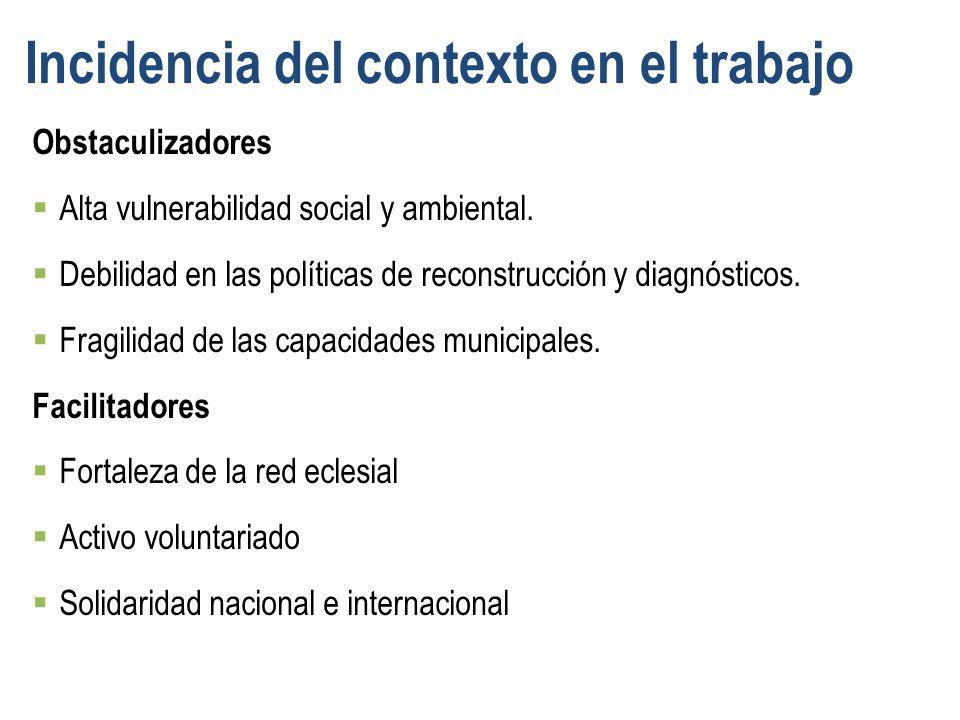 Incidencia del contexto en el trabajo Obstaculizadores Alta vulnerabilidad social y ambiental. Debilidad en las políticas de reconstrucción y diagnóst