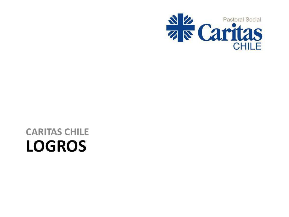 LOGROS CARITAS CHILE