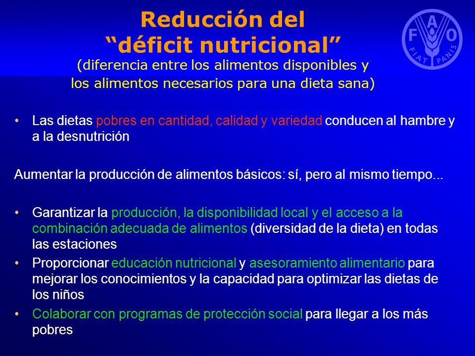 Reducción del déficit nutricional (diferencia entre los alimentos disponibles y los alimentos necesarios para una dieta sana) Las dietas pobres en can