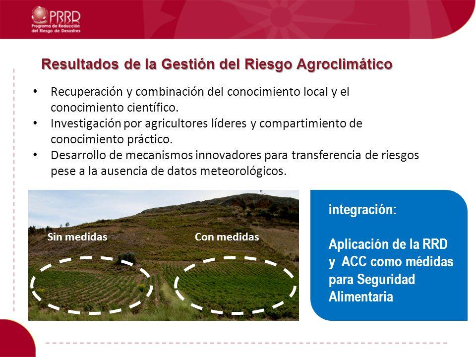 Resultados de la Gestión del Riesgo Agroclimático integración: Aplicación de la RRD y ACC como médidas para Seguridad Alimentaria Sin medidasCon medidas Recuperación y combinación del conocimiento local y el conocimiento científico.