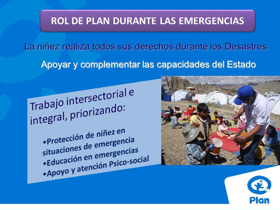 La niñez realiza todos sus derechos durante los Desastres Apoyar y complementar las capacidades del Estado ROL DE PLAN DURANTE LAS EMERGENCIAS