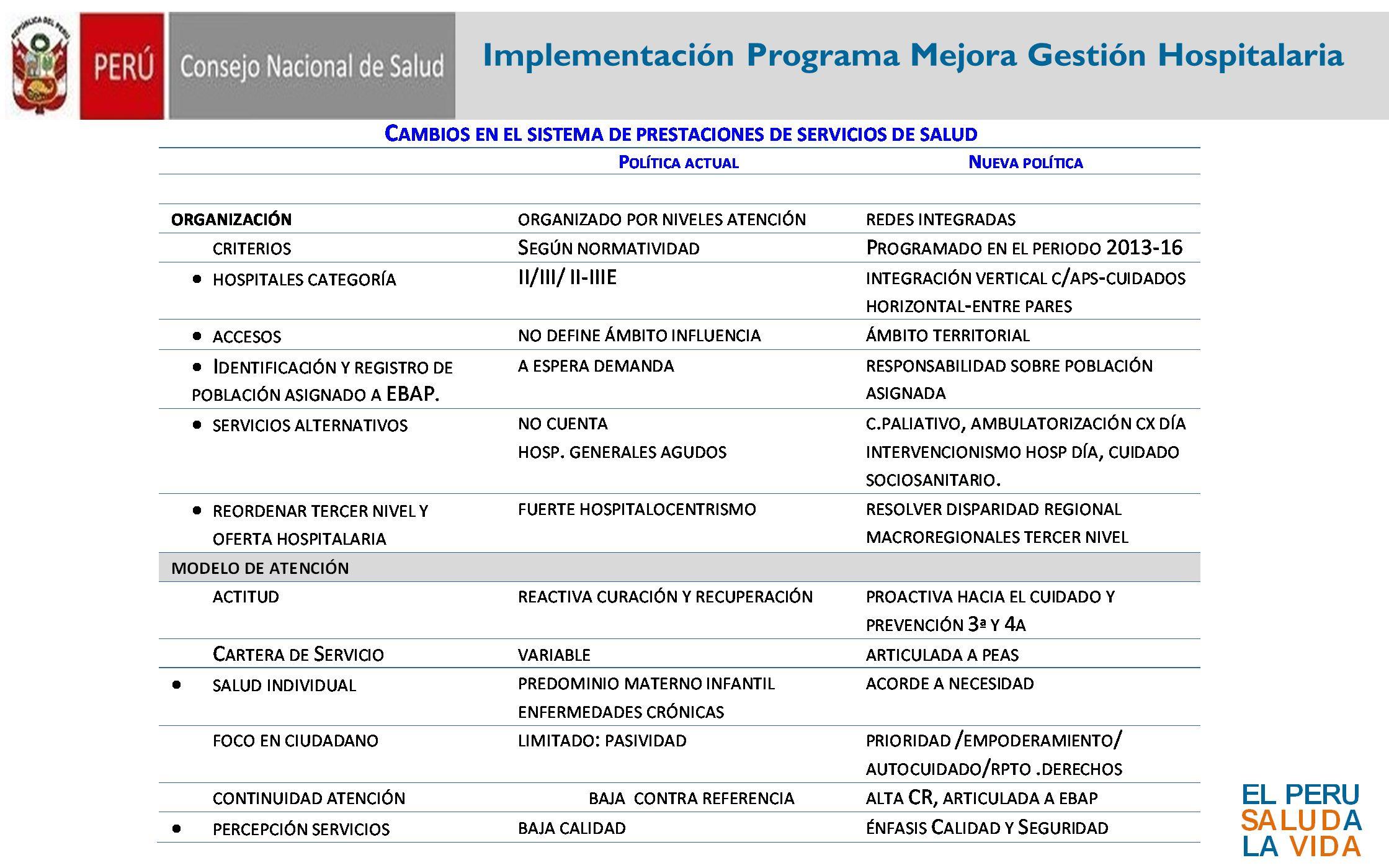 Implementación Programa Mejora Gestión Hospitalaria