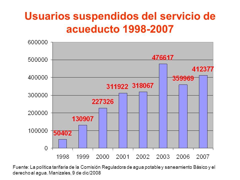 Usuarios suspendidos del servicio de acueducto 1998-2007 Fuente: La política tarifaria de la Comisión Reguladora de agua potable y saneamiento Básico