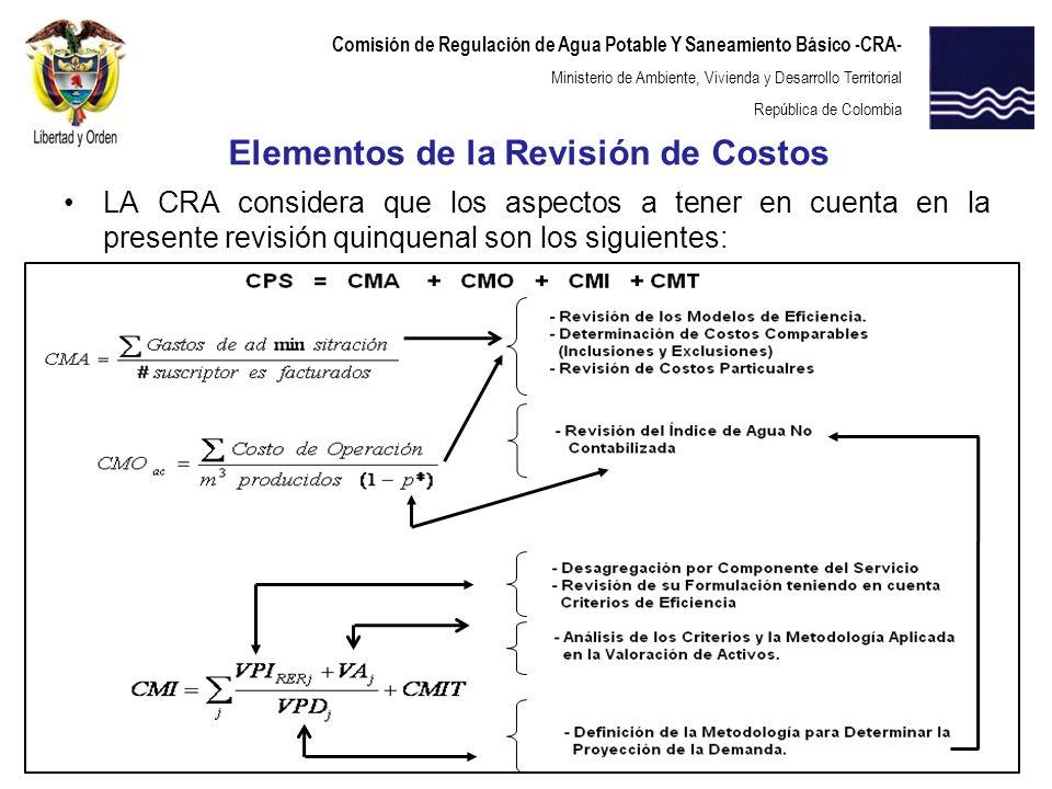 Comisión de Regulación de Agua Potable Y Saneamiento Básico -CRA- Ministerio de Ambiente, Vivienda y Desarrollo Territorial República de Colombia Elem