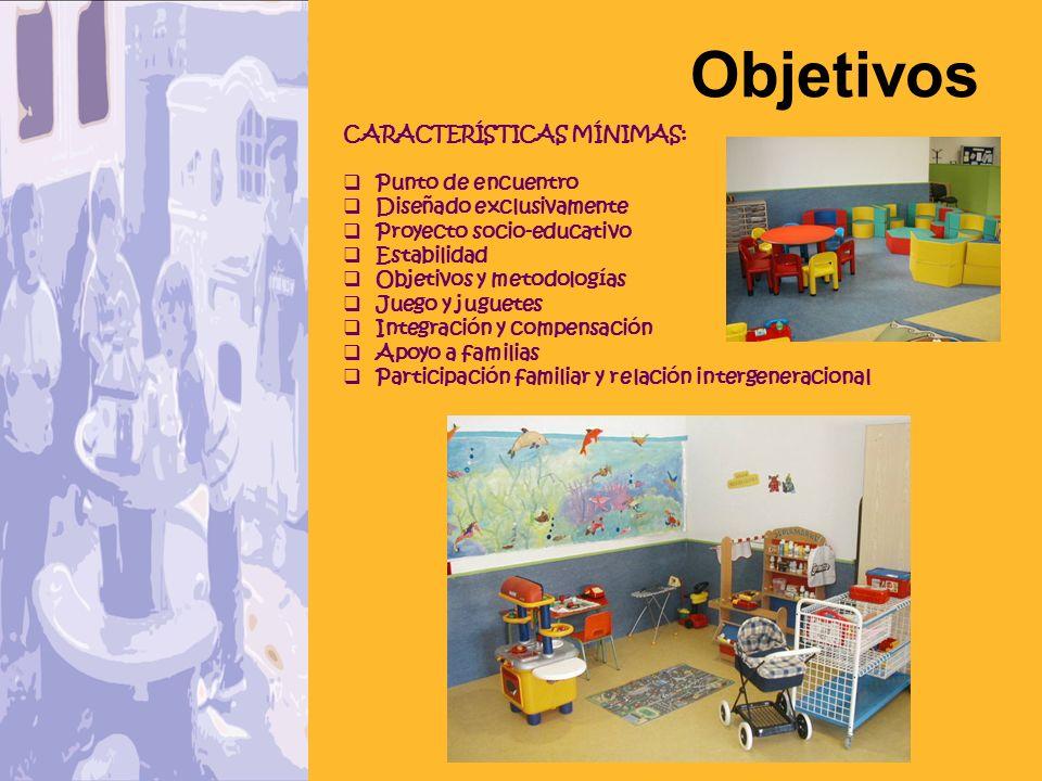 Metodología Proyecto Socioeducativo Dirigido al niño.