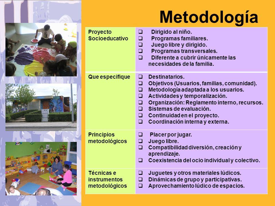 Recursos humanos Coordinador/a Titulación Universitaria de Grado Medio (Educación Social, Ed.
