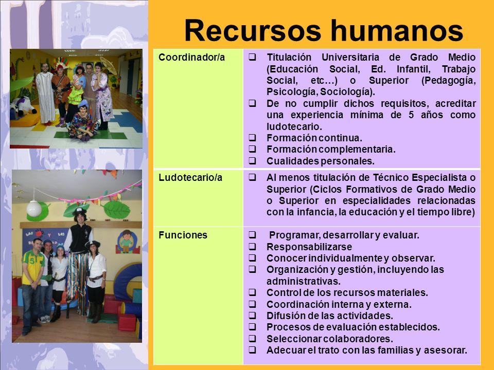 Condiciones físicas y ambientales (I)