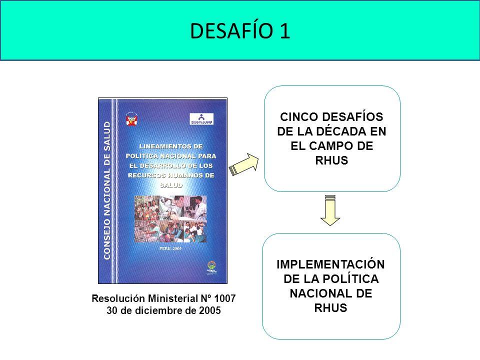 DESAFÍO 1 Resolución Ministerial Nº 1007 30 de diciembre de 2005 CINCO DESAFÍOS DE LA DÉCADA EN EL CAMPO DE RHUS IMPLEMENTACIÓN DE LA POLÍTICA NACIONA