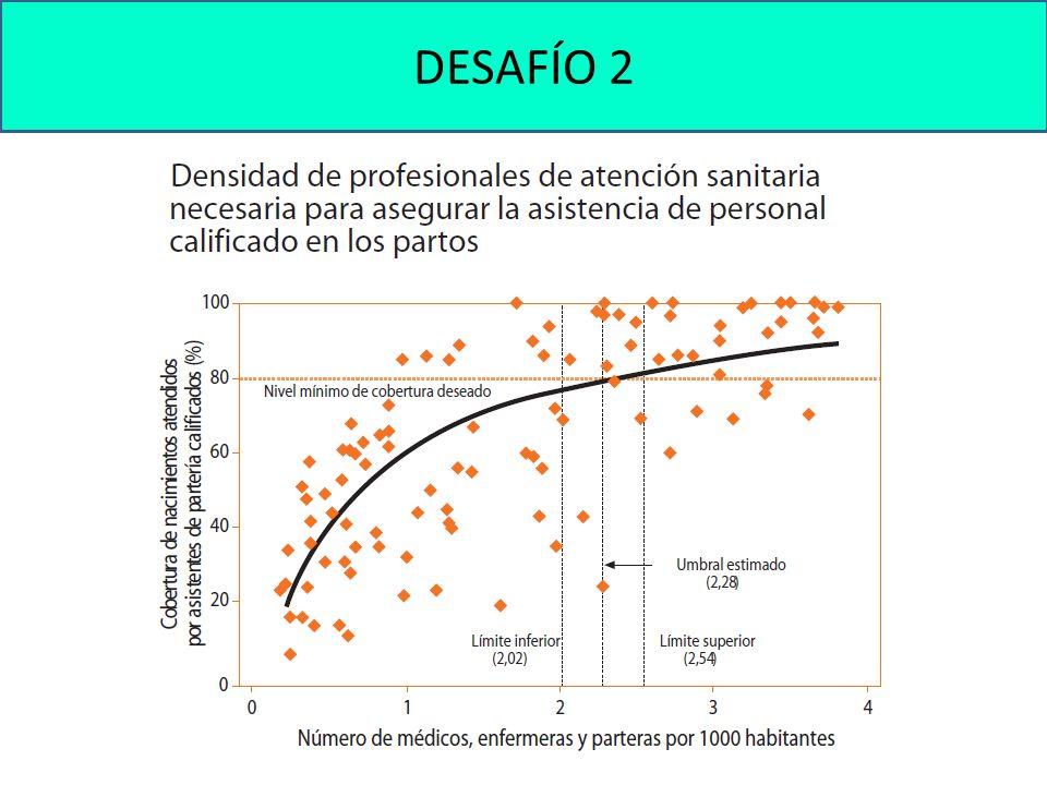 DESAFÍO 2