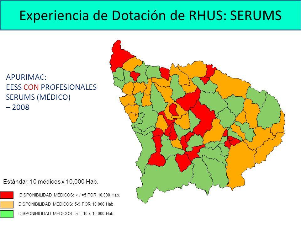 APURIMAC: EESS CON PROFESIONALES SERUMS (MÉDICO) – 2008 Experiencia de Dotación de RHUS: SERUMS DISPONIBILIDAD MÉDICOS: < / =5 POR 10,000 Hab. Estánda