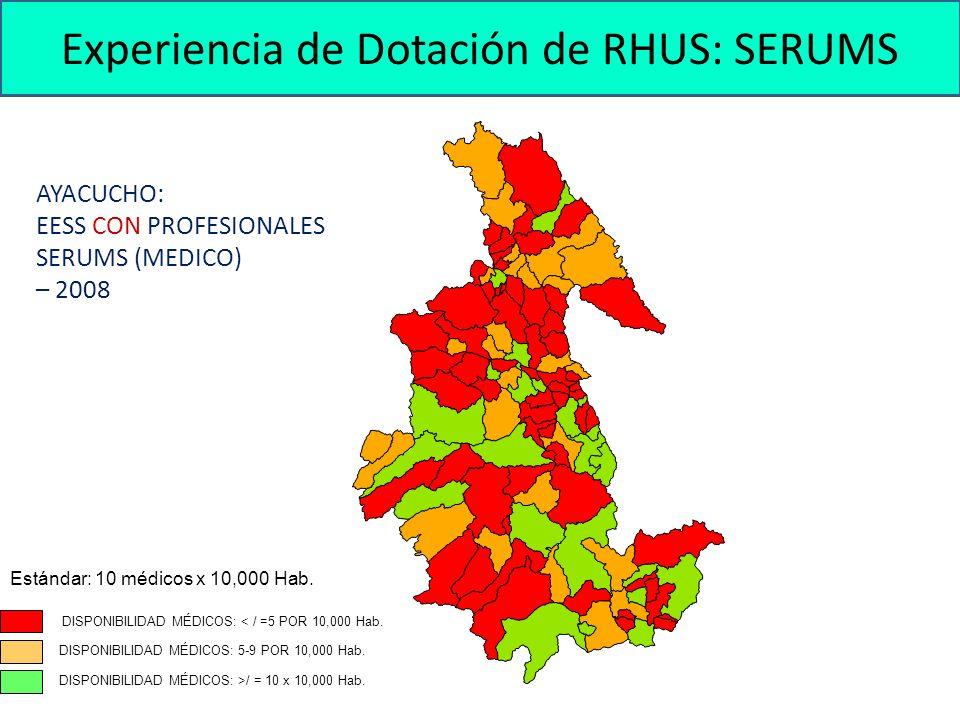 AYACUCHO: EESS CON PROFESIONALES SERUMS (MEDICO) – 2008 Experiencia de Dotación de RHUS: SERUMS DISPONIBILIDAD MÉDICOS: < / =5 POR 10,000 Hab. Estánda