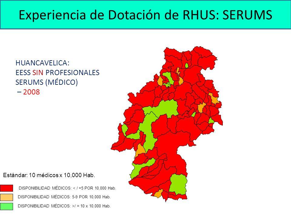 HUANCAVELICA: EESS SIN PROFESIONALES SERUMS (MÉDICO) – 2008 Experiencia de Dotación de RHUS: SERUMS DISPONIBILIDAD MÉDICOS: < / =5 POR 10,000 Hab. Est