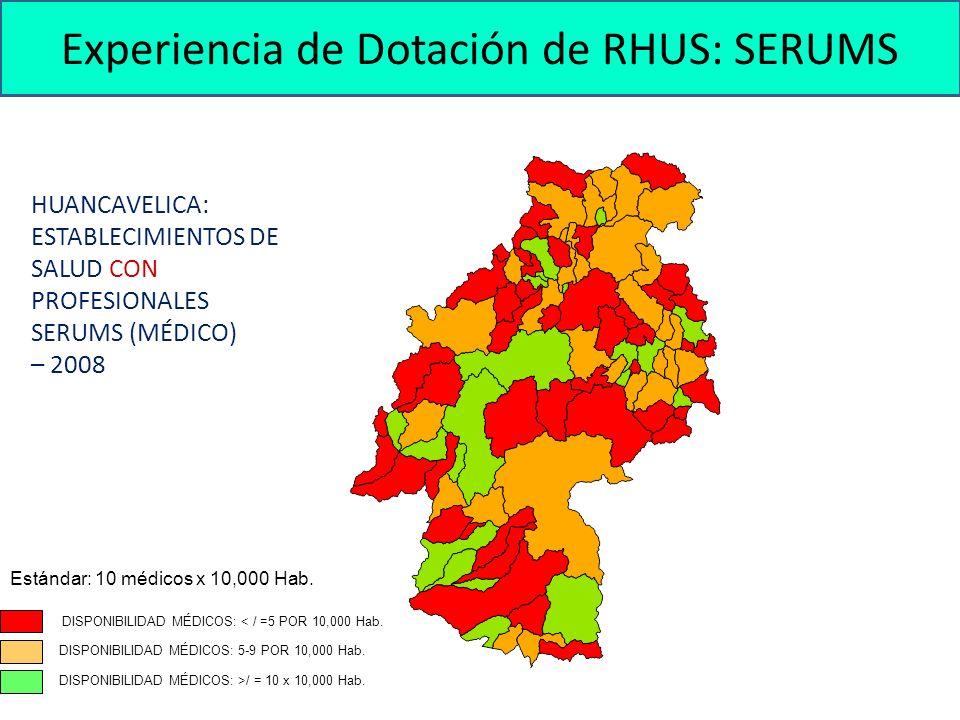 HUANCAVELICA: ESTABLECIMIENTOS DE SALUD CON PROFESIONALES SERUMS (MÉDICO) – 2008 Experiencia de Dotación de RHUS: SERUMS DISPONIBILIDAD MÉDICOS: < / =5 POR 10,000 Hab.