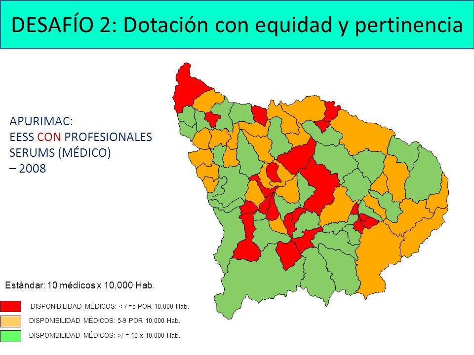 APURIMAC: EESS CON PROFESIONALES SERUMS (MÉDICO) – 2008 DISPONIBILIDAD MÉDICOS: < / =5 POR 10,000 Hab.