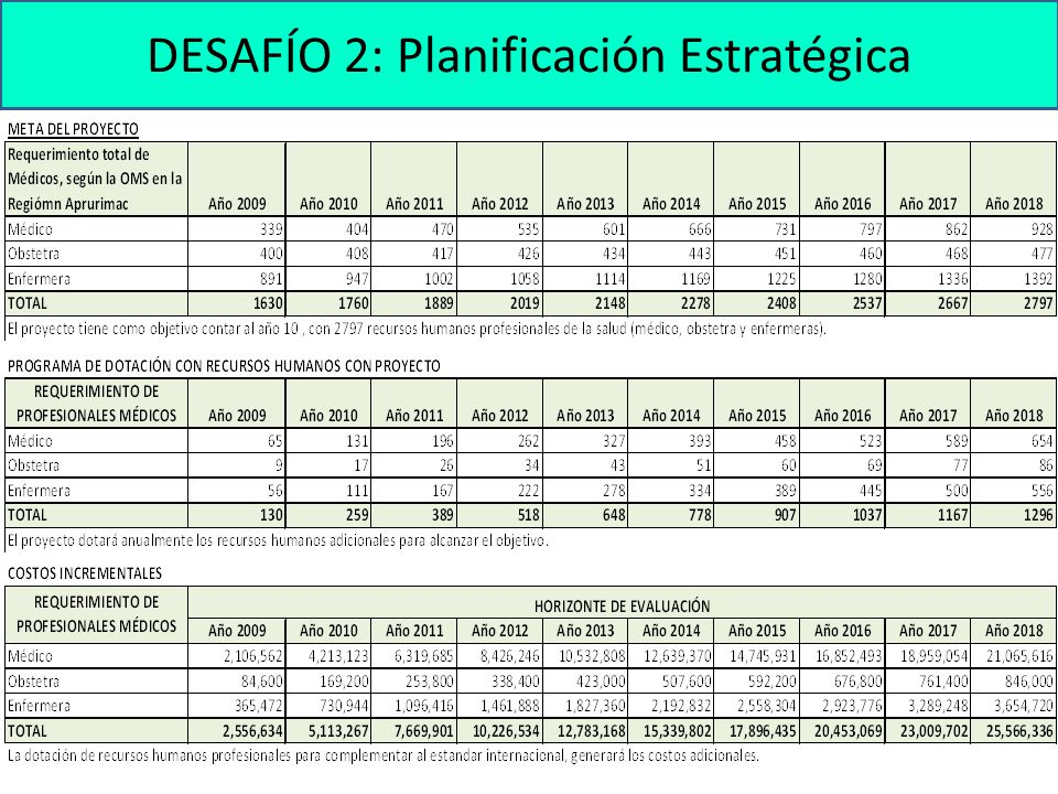 DESAFÍO 2: Planificación Estratégica