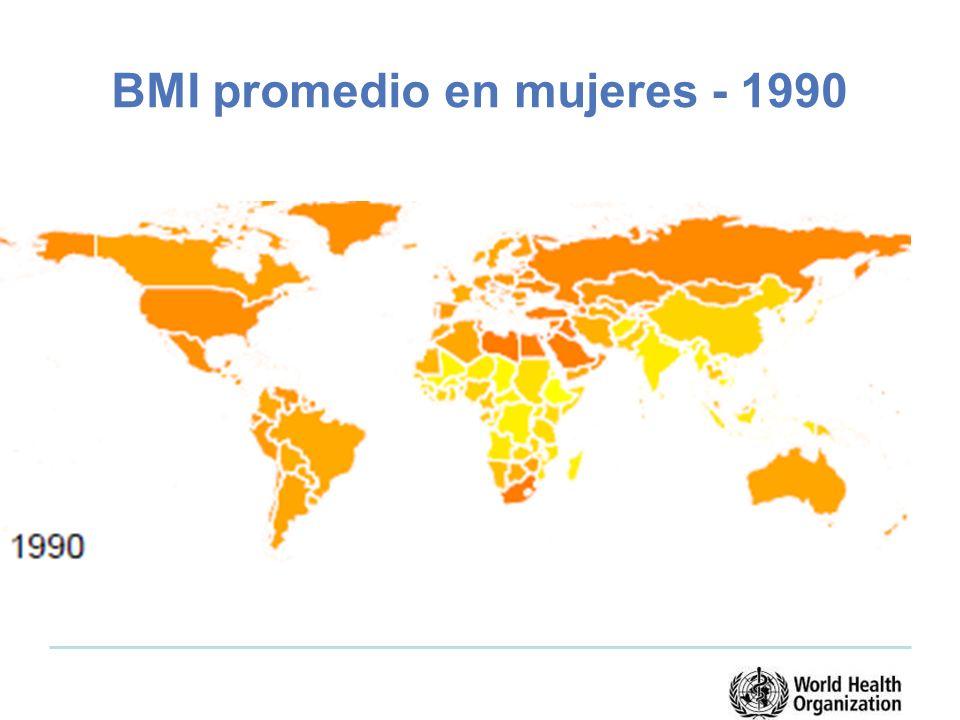 BMI promedio en mujeres - 1990