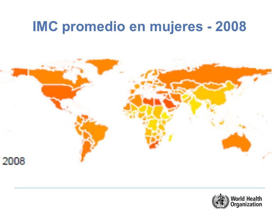IMC promedio en mujeres - 2008