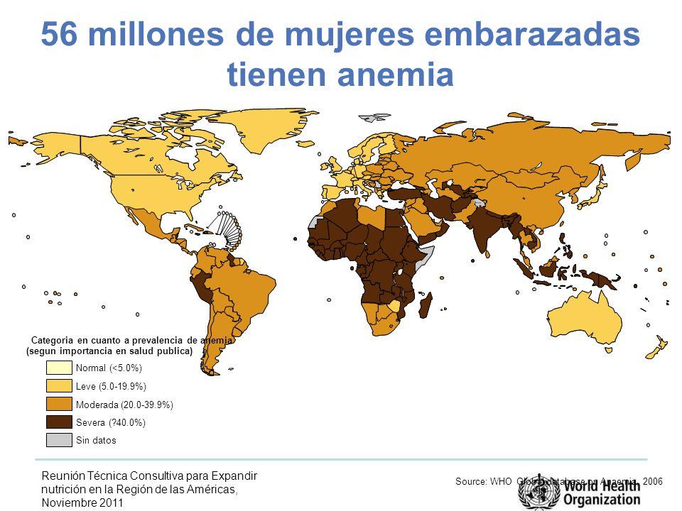 Reunión Técnica Consultiva para Expandir nutrición en la Región de las Américas, Noviembre 2011 56 millones de mujeres embarazadas tienen anemia Source: WHO Global database on Anaemia, 2006 Categoria en cuanto a prevalencia de anemia (segun importancia en salud publica) Normal (<5.0%) Leve (5.0-19.9%) Moderada (20.0-39.9%) Severa ( 40.0%) Sin datos