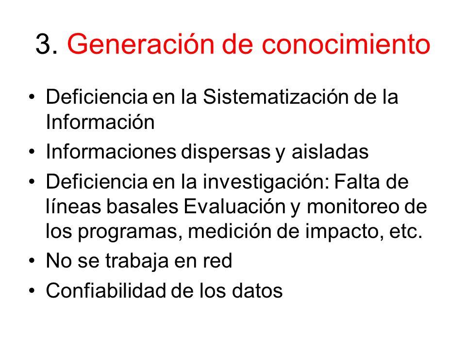3. Generación de conocimiento Deficiencia en la Sistematización de la Información Informaciones dispersas y aisladas Deficiencia en la investigación: