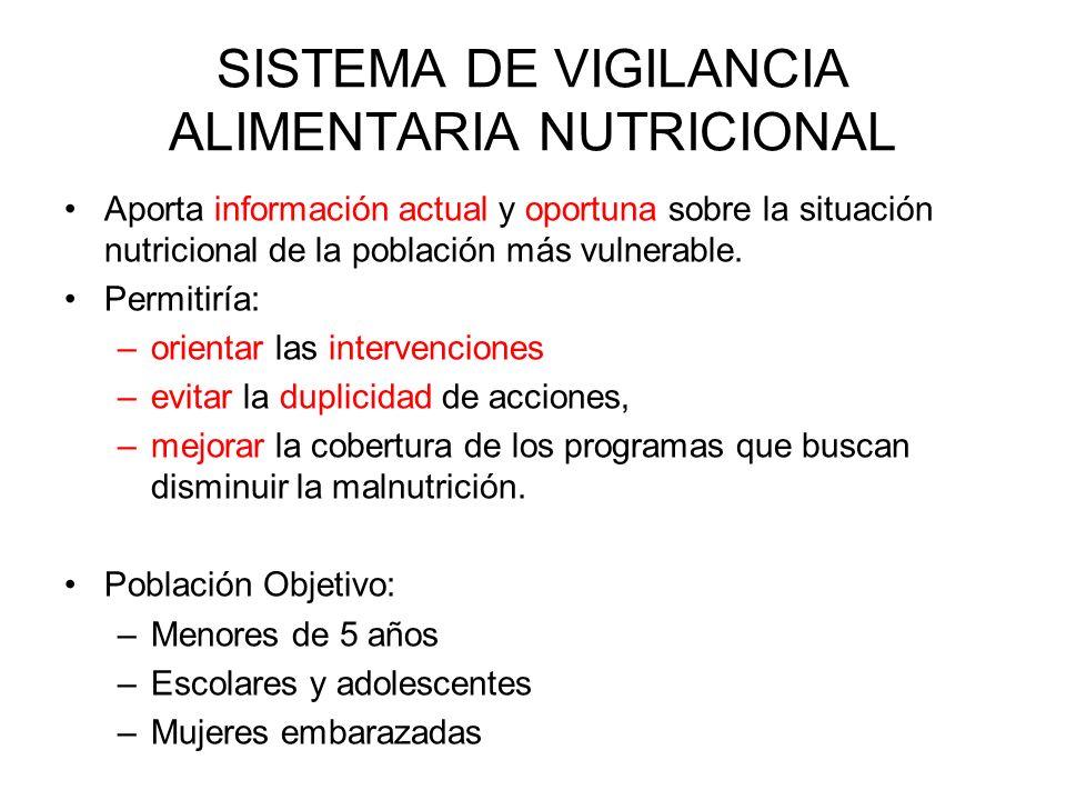 SISTEMA DE VIGILANCIA ALIMENTARIA NUTRICIONAL Aporta información actual y oportuna sobre la situación nutricional de la población más vulnerable. Perm