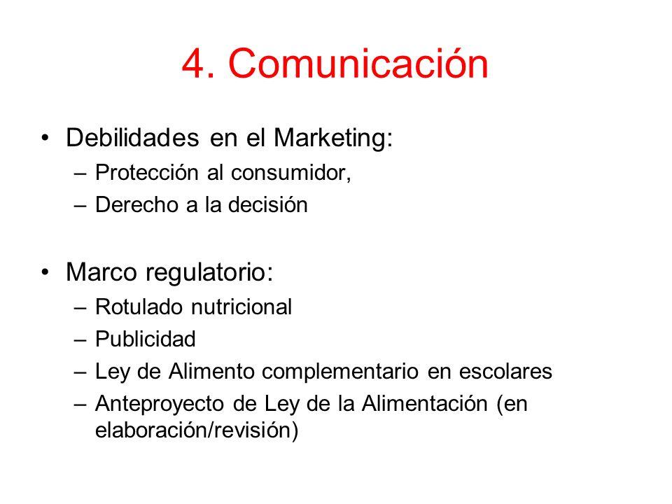 4. Comunicación Debilidades en el Marketing: –Protección al consumidor, –Derecho a la decisión Marco regulatorio: –Rotulado nutricional –Publicidad –L