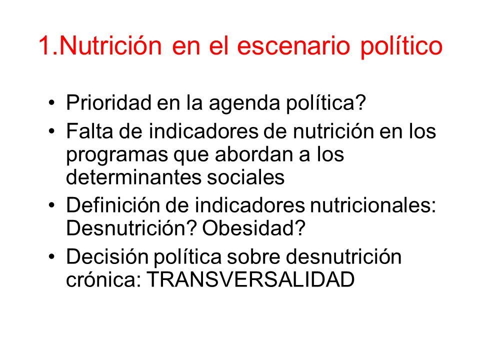 1.Nutrición en el escenario político Prioridad en la agenda política? Falta de indicadores de nutrición en los programas que abordan a los determinant