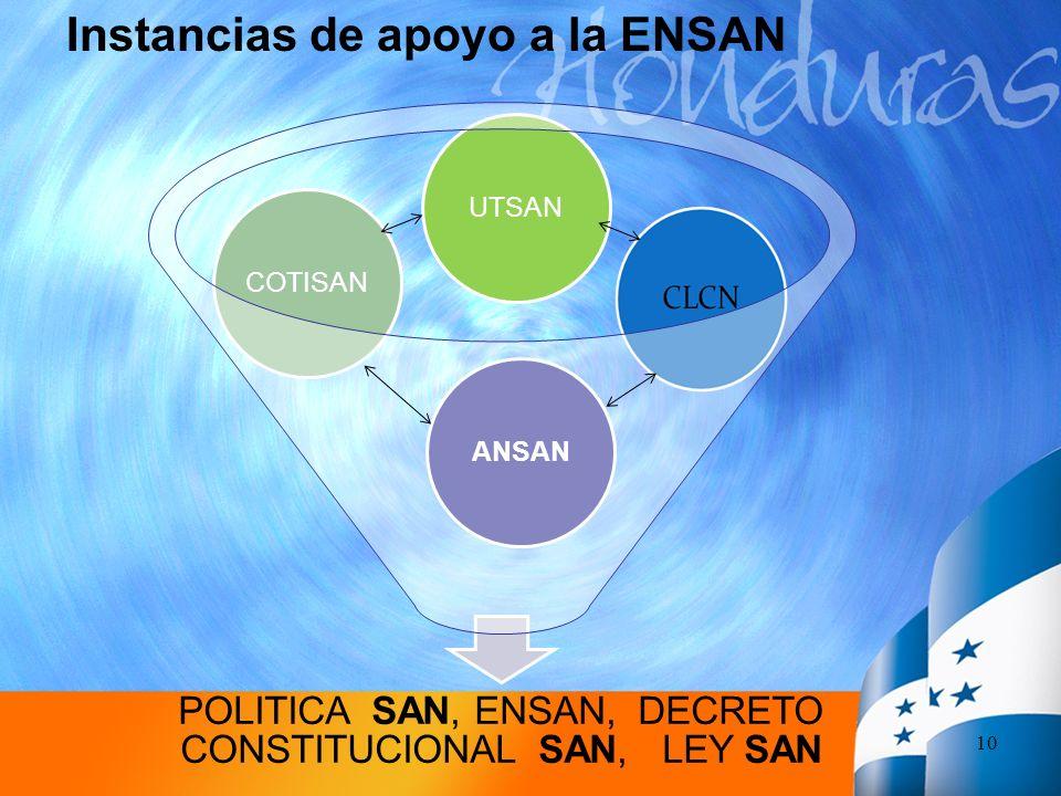 10 Instancias de apoyo a la ENSAN POLITICA SAN, ENSAN, DECRETO CONSTITUCIONAL SAN, LEY SAN ANSANCOTISANUTSAN