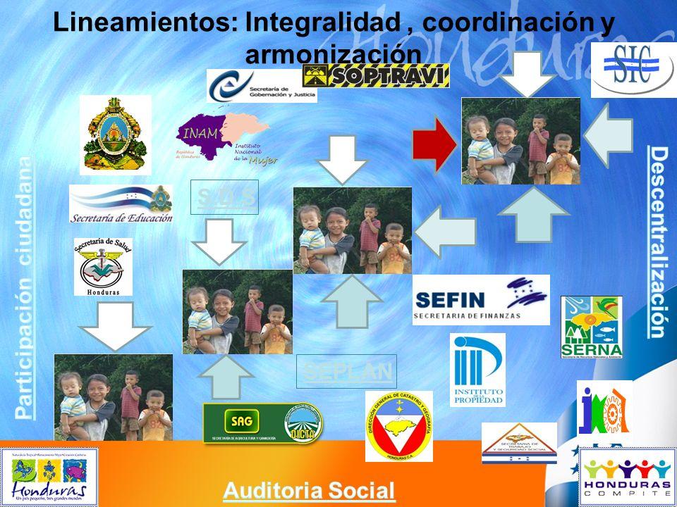 Lineamientos: Integralidad, coordinación y armonización S.D.S SEPLAN